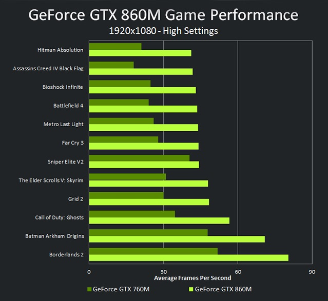 Intel-Core-i3-4130